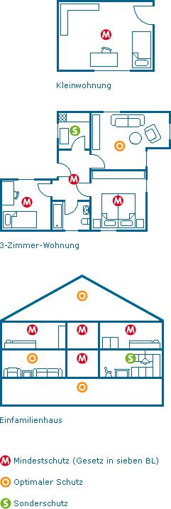 RTEmagicC_mindestschutz241x716_jpg